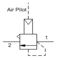 Air-controlled pressure relief valve: